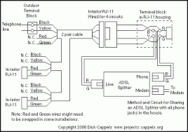 dsl rj11 wiring diagram wiring diagram dsl rj11 wiring diagram image about modular telephone plug