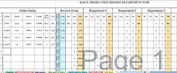Template Call Sheet Template Production Example Production Sheet