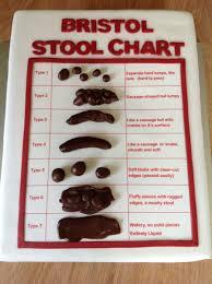 Bristol Stool Chart Pdf