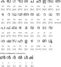 Tamil Phonetic Chart Malayalam Alphabet Pronunciation And Language