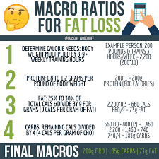 Macronutrient Chart How To Calculate Calorie Needs And Macronutrient Ratios