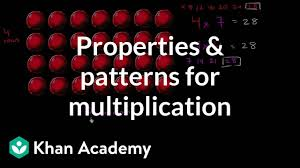 Multiplication Properties Chart Properties And Patterns For Multiplication Video Khan