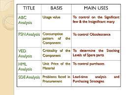 marketing mix essay b2b vs b2c