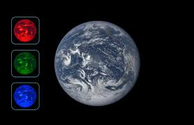 Light To Earth From Sun Speed How Fast Is Earth Moving Space