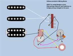 wiring question bypassing tone and volume i did it as h s s but the principle s the same the push pull or push push or other dpdt switch sends the signal to the 5 way switch when in the down