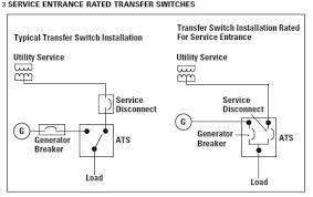wall mount transfer switches by eaton corporation ats simply wall mount transfer switches by eaton corporation