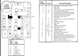1985 toyota pickup fuse box diagram wiring diagram \u2022 fuse box diagram 78 camaro 1985 toyota pickup fuse box diagram how to wiring diagrams rh sibapay com 87 toyota pickup