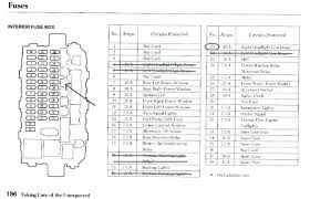 1994 infiniti j30 wiring diagram great installation of wiring 1994 infiniti j30 fuse box locations wiring diagram todays rh 17 16 10 1813weddingbarn com 1994