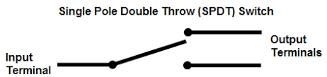 what is a single pole double throw (spdt) switch How To Wire A Double Pole Double Throw Switch How To Wire A Double Pole Double Throw Switch #89 wire double pole single throw switch