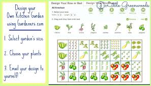 Vegetable Garden Planner Construyendo Puentes Org