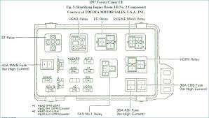 corolla engine diagram lovely fuse wiring of best 2007 toyota stereo corolla engine diagram lovely fuse wiring of best 2007 toyota stereo