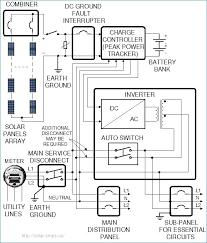 solar grid tie inverter circuit diagram inspirational solar panels grid tie inverter schematic circuit diagrams solar grid tie inverter circuit diagram inspirational solar panels wiring diagram installation