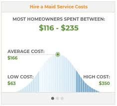 How To Price A House Cleaning Job House Cleaning Services Average Prices Costs Gk Home Watch Llc