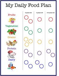 This Handy Chart Lets Kids Check Off Their Food Servings As
