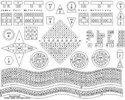 The Numerology Chart In Black And White As Done With Our