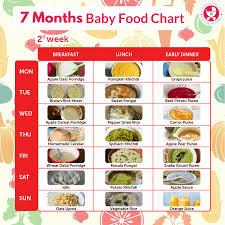 Indian Baby Food Chart 6 To Indian Baby Food Chart 6 To 12