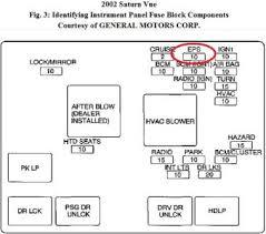 saturn ion wiring diagram wiring diagram and schematic design wiring diagram 2003 trailblazer diagrams and schematics
