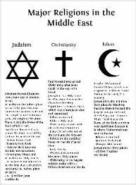Middle East Religion