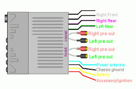 kenwood car stereo wiring diagram wiring diagram for kenwood car how to connect car stereo wires at Car Deck Wiring Diagram