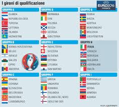 EUROPEI FRANCIA 2016: Poker Germania e Polonia, ok Portogallo e Romania,  flop Grecia | CalcioBetter.com - News del calcio - Pronostici - Scommesse -  Risultati live - Classifiche - Probabili formazioni