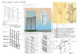 curtain wall construction research alphonce interiors