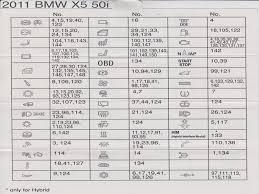 mesmerizing 2012 bmw x5 fuse box diagram contemporary best image 2015 chevy equinox fuse box diagram glamorous 1998 bmw 528i fuse box diagram images best image