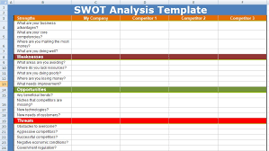 Swot Analysis Excel Template Free Excel Spreadsheets And