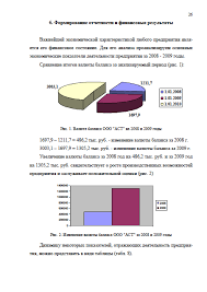 Декан НН Отчет по производственной практике в бухгалтерии  Страница 4 Отчет по производственной практике в бухгалтерии торговой компании ООО АСТ