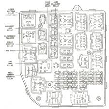 97 jeep cherokee sport fuse box diagram basic guide wiring diagram \u2022 fuse box 96 jeep grand cherokee 97 jeep cherokee fuse box diagram wire center u2022 rh wattatech co 96 jeep grand cherokee fuse box diagram 96 jeep grand cherokee fuse box diagram