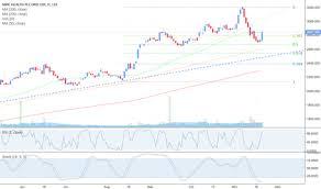 Nmc Stock Price And Chart Lse Nmc Tradingview