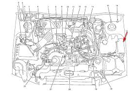rear wiper not working on 97 subaru legacy gt wagon also i have included the wiring diagram for you in case the fuse is good and you would like to test the circuit