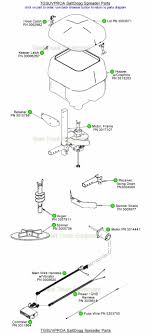 western salt spreader wiring diagram western salt spreader wiring harness diagram buyers salt automotive on western 1000 salt spreader wiring diagram