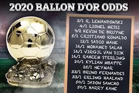Robert Lewandowski 3/1 favourite to win 2020 Ballon d'Or ahead of regular  winners Lionel Messi and Cristiano Ronaldo