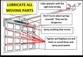 garage door tune upDo it your self garage door tune up  Veteran Garage Door Repair