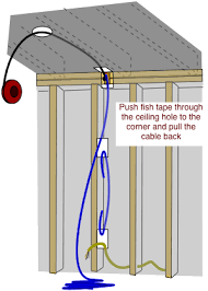 fishing wire across ceiling wire center