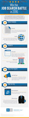 362 Best Job Search Images On Pinterest Job Search Career And