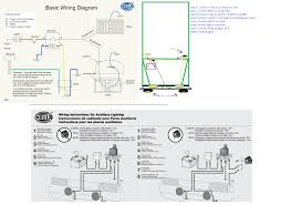 installing hella ff com and put up a few diagrams on the hella website on here i have a 1998 jeep wrangler so the fuse box is behind the glove box also i m installing the lights