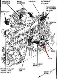 ford straight 6 engine diagram explore wiring diagram on the net • ford 4 6 firing order diagram autos weblog 300 six cylinder ford engine ford inline 6 engine diagram