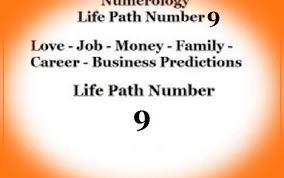 Numerology Chart Archives A S T R O L O G Y View