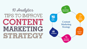 Content Marketing Strategy 10 Analytics Tips To Improve Content Marketing Strategy