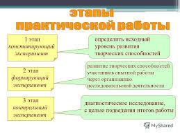 Презентация на тему Развитие творческих способностей учащихся  12 1 этап констатирующий эксперимент