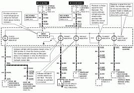 1999 ford explorer wiring schematic wiring diagram 1999 ford explorer wiring schematic wirdig