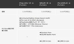 朗報ps4版pubgの発売日が日本でも12月7日に決定dl版3種類の