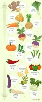 Roasted Vegetables Recipe Homemade Food Junkie