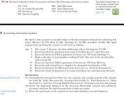 Accounts Receivable T Chart Solved P7 1a Kozma Companys Chart Of Accounts Includes T