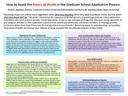 How To Avoid The Kisses Of Death In The Graduate School
