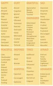 Best 25 Adjectives In English Ideas On Pinterest English