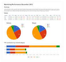 15 Logical Google Chart Dashboard Tutorial