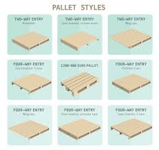 diffe pallet styles for upcycle diy home projects