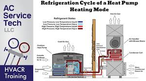 Hvac Learning Solutions Chart Refrigeration Cycle Of A Heat Pump In Heating Mode